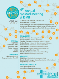 4th Annual SysMod at ISMB / ECCB 2019 in Basel, Switzerland