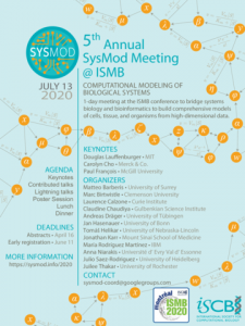 5th Annual SysMod Meeting at ISMB